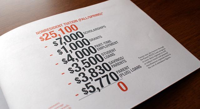 OSU Financial Aid